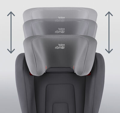 //www.britax-roemer.pl/dw/image/v2/BBSR_PRD/on/demandware.static/-/Library-Sites-BritaxSharedLibrary/default/dw596db470/Features/CarSeats/Feature-CS-ErgonomicHeadrest.jpg?sw=400&sh=400&sm=fit