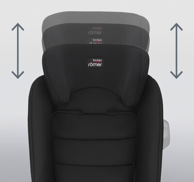 //www.britax-roemer.pl/dw/image/v2/BBSR_PRD/on/demandware.static/-/Library-Sites-BritaxSharedLibrary/default/dw7cb91aee/Features/CarSeats/Feature-CS-EasyAdjustableHeadrest.jpg?sw=400&sh=400&sm=fit