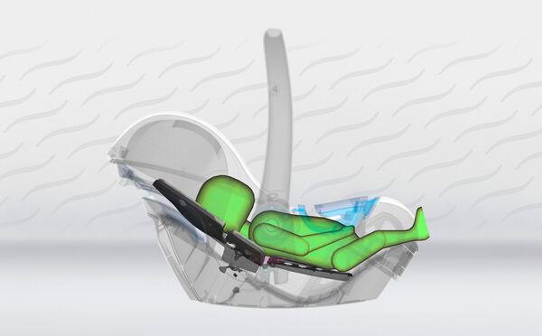 Opatentowana technologia płaskiego ułożenia dziecka zapewniająca bezpieczeństwo i wygodę